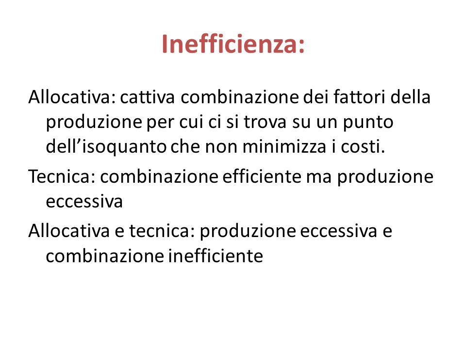 Inefficienza: Allocativa: cattiva combinazione dei fattori della produzione per cui ci si trova su un punto dellisoquanto che non minimizza i costi.