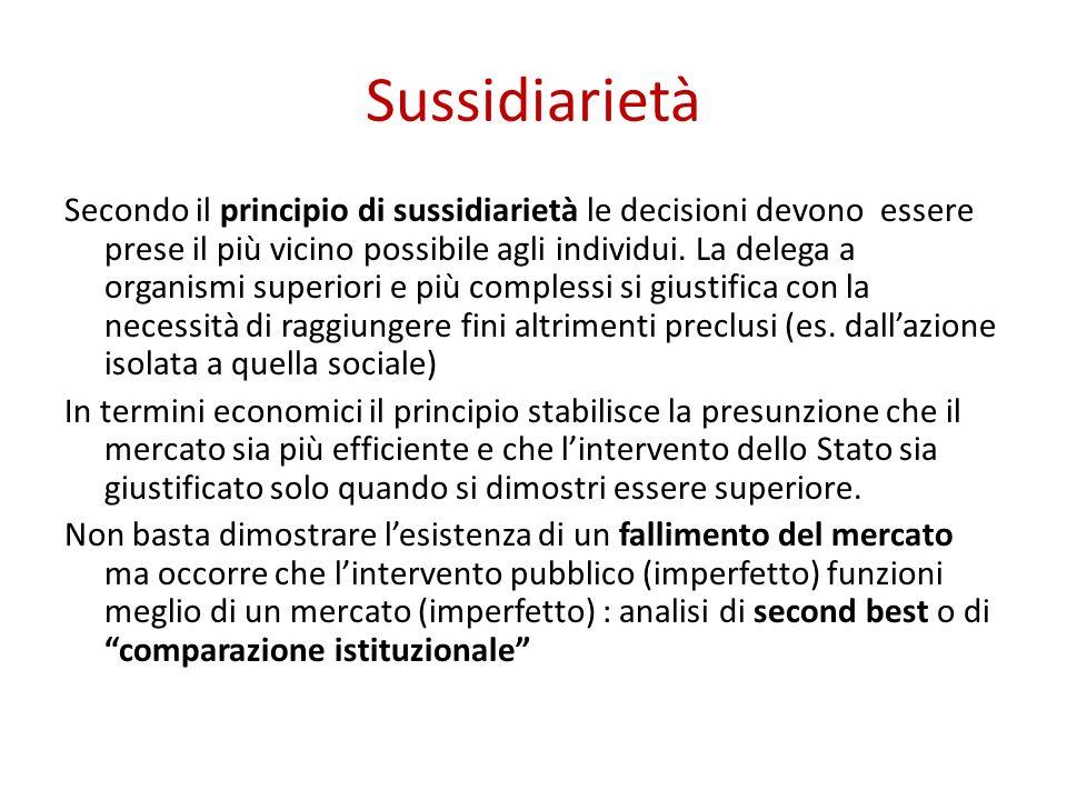 Sussidiarietà Secondo il principio di sussidiarietà le decisioni devono essere prese il più vicino possibile agli individui.