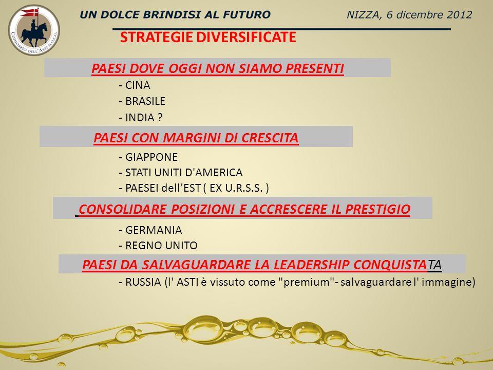 RICOSTRUIRE E RIPOSIZIONARE L ASTI - ITALIA