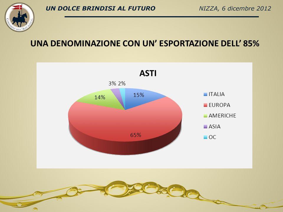 UNA DENOMINAZIONE CON UN ESPORTAZIONE DELL 85%