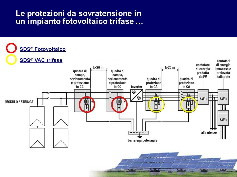 8 Le protezioni da sovratensione in un impianto fotovoltaico trifase … SDS ® Fotovoltaico SDS ® VAC trifase