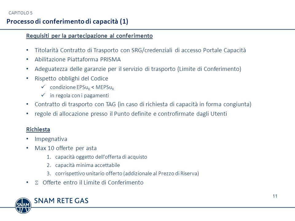 Processo di conferimento di capacità (1) 11 CAPITOLO 5 Requisiti per la partecipazione al conferimento Titolarità Contratto di Trasporto con SRG/crede