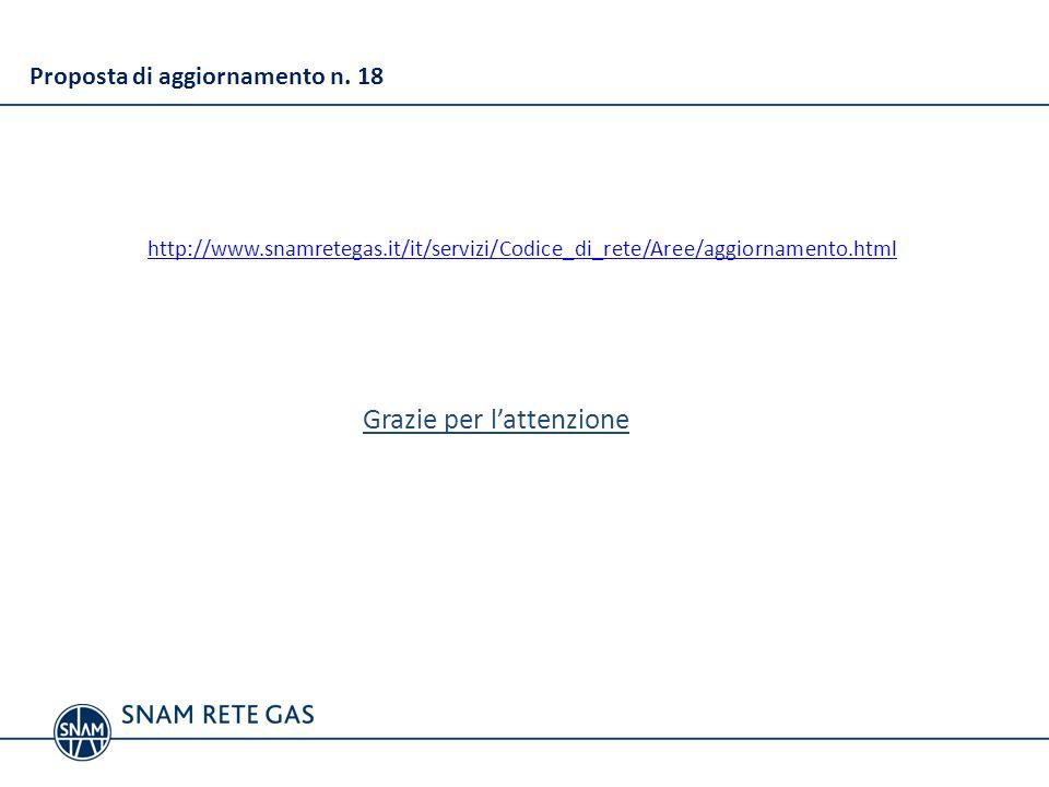 Proposta di aggiornamento n. 18 http://www.snamretegas.it/it/servizi/Codice_di_rete/Aree/aggiornamento.html Grazie per lattenzione