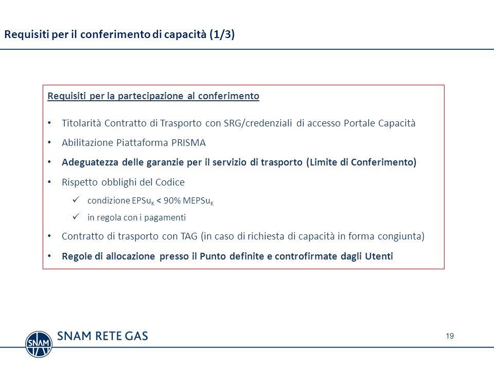 Requisiti per il conferimento di capacità (1/3) Requisiti per la partecipazione al conferimento Titolarità Contratto di Trasporto con SRG/credenziali