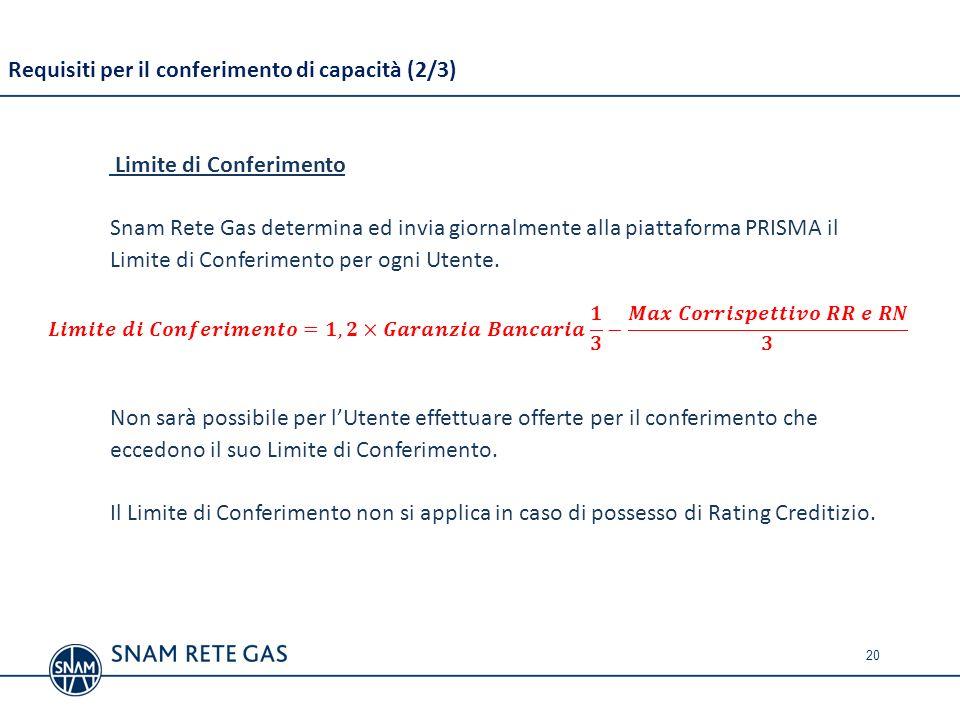 Requisiti per il conferimento di capacità (2/3) 20 Limite di Conferimento Snam Rete Gas determina ed invia giornalmente alla piattaforma PRISMA il Lim