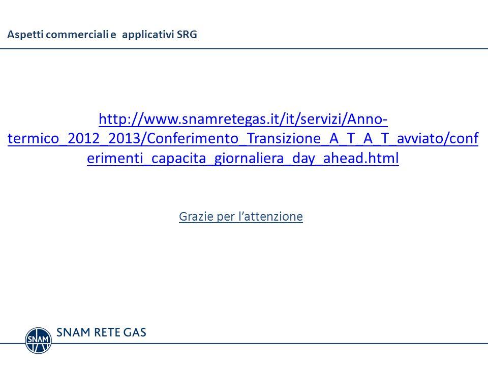 Grazie per lattenzione Aspetti commerciali e applicativi SRG http://www.snamretegas.it/it/servizi/Anno- termico_2012_2013/Conferimento_Transizione_A_T