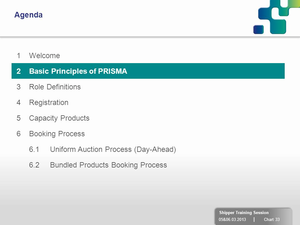 05&06.03.2013 | Chart 33 Shipper Training Session Agenda 1Welcome 2Basic Principles of PRISMA 3Role Definitions 4Registration 5Capacity Products 6Book