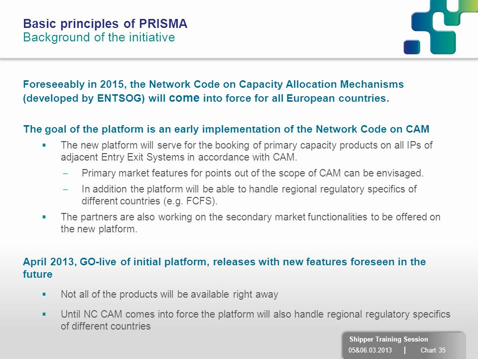 05&06.03.2013 | Chart 35 Shipper Training Session Basic principles of PRISMA Background of the initiative Foreseeably in 2015, the Network Code on Cap