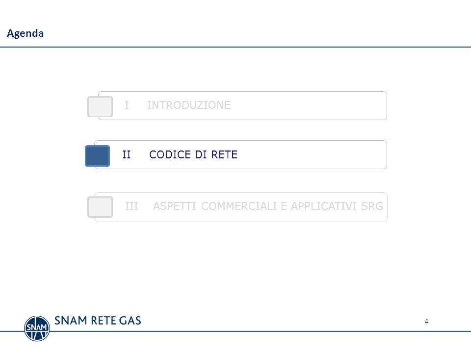 Riferimenti normativi Delibera AEEG 536/2012/R/gas Dal 1 aprile 2013, conferimento di capacità giornaliera day-ahead presso PdE/PdU di Tarvisio Accesso garantito agli Utenti SRG: adempienti agli obblighi contrattuali del Codice di Rete e dotati di adeguate garanzie non richiesta documentazione/informazioni sui contratti di importazione Riferimento tariffario: corrispettivo mensile di capacità del PdE/PdU riproporzionato su base giornaliera Proposta di aggiornamento del Codice di Rete AEEG-E-Control Guideline on a day-ahead allocation mechanism at the AT/IT border 5
