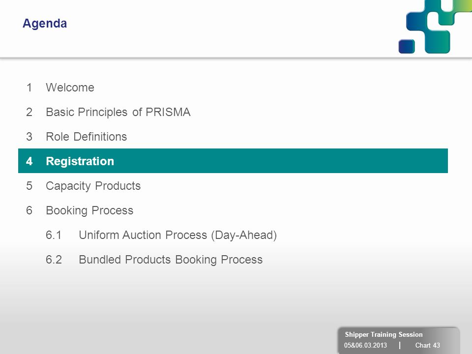 05&06.03.2013 | Chart 43 Shipper Training Session Agenda 1Welcome 2Basic Principles of PRISMA 3Role Definitions 4Registration 5Capacity Products 6Book
