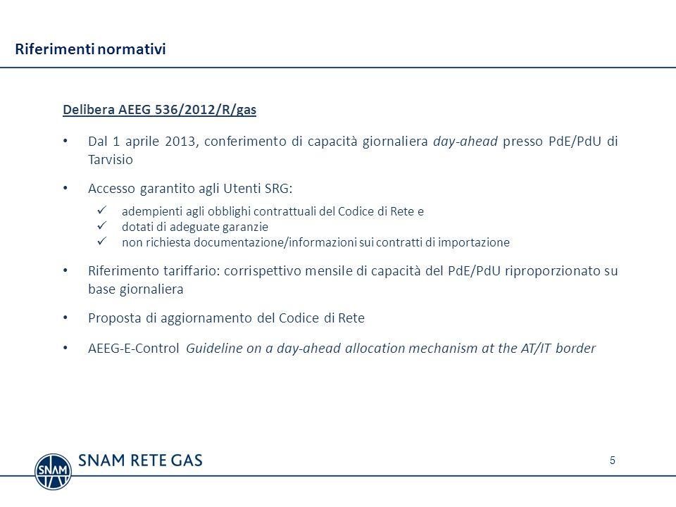Riferimenti normativi Delibera AEEG 536/2012/R/gas Dal 1 aprile 2013, conferimento di capacità giornaliera day-ahead presso PdE/PdU di Tarvisio Access