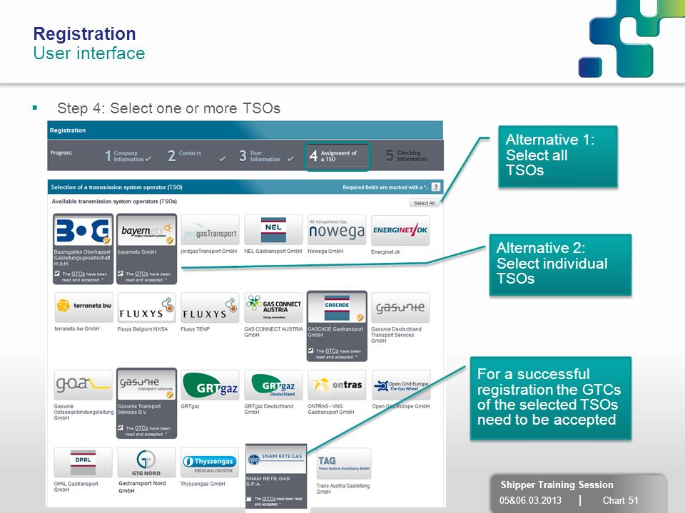 05&06.03.2013 | Chart 51 Shipper Training Session Registration User interface Step 4: Select one or more TSOs Alternative 1: Select all TSOs Alternati