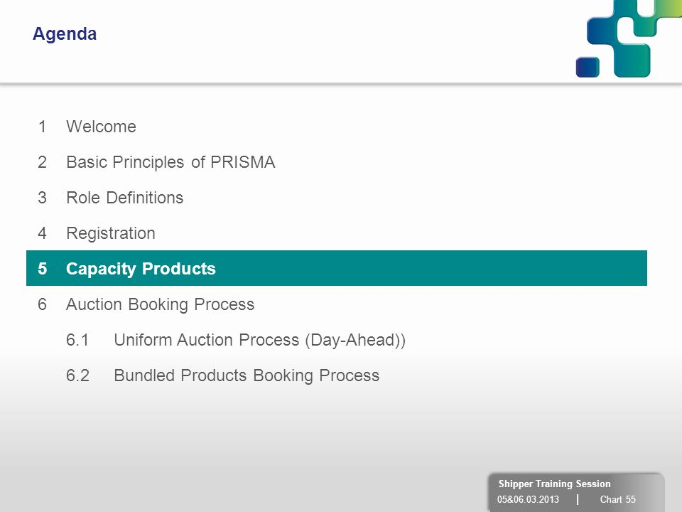 05&06.03.2013 | Chart 55 Shipper Training Session Agenda 1Welcome 2Basic Principles of PRISMA 3Role Definitions 4Registration 5Capacity Products 6Auct