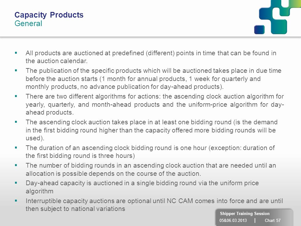05&06.03.2013 | Chart 57 Shipper Training Session Capacity Products General All products are auctioned at predefined (different) points in time that c