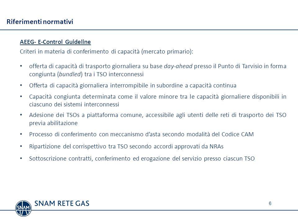 Riferimenti normativi AEEG- E-Control Guideline Criteri in materia di conferimento di capacità (mercato primario): offerta di capacità di trasporto gi