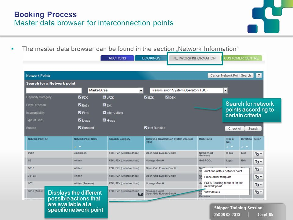 05&06.03.2013 | Chart 65 Shipper Training Session Booking Process The master data browser can be found in the section Network Information Search for n