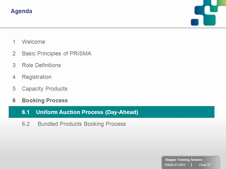 05&06.03.2013 | Chart 67 Shipper Training Session Agenda 1Welcome 2Basic Principles of PRISMA 3Role Definitions 4Registration 5Capacity Products 6Book
