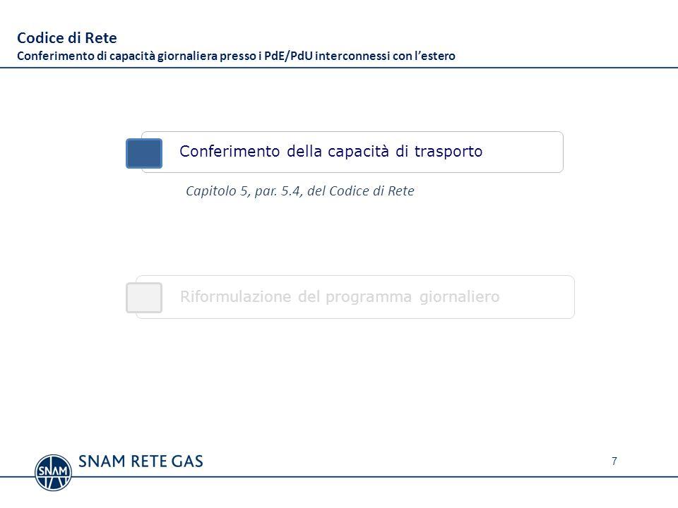 Conferimento della capacità di trasporto Capitolo 5, par. 5.4, del Codice di Rete Riformulazione del programma giornaliero 7 Codice di Rete Conferimen