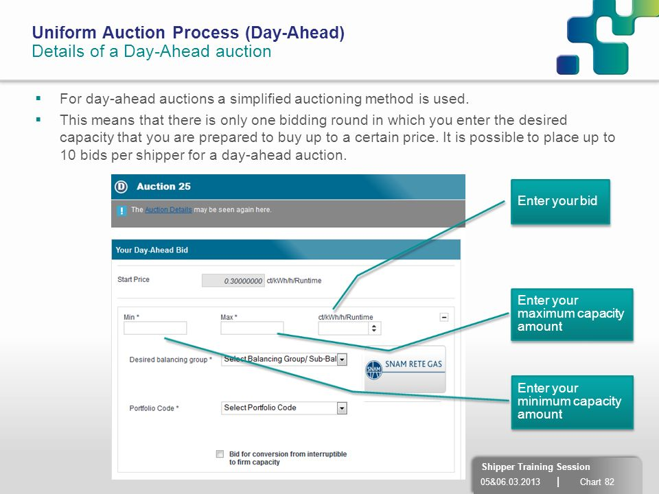 05&06.03.2013 | Chart 82 Shipper Training Session Uniform Auction Process (Day-Ahead) Details of a Day-Ahead auction For day-ahead auctions a simplifi