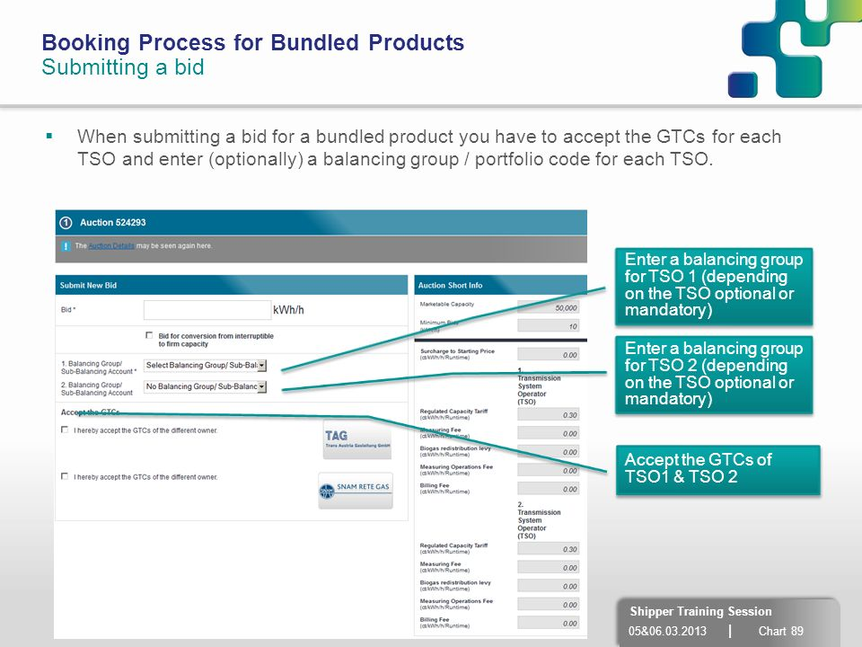 05&06.03.2013 | Chart 89 Shipper Training Session Booking Process for Bundled Products Submitting a bid When submitting a bid for a bundled product yo