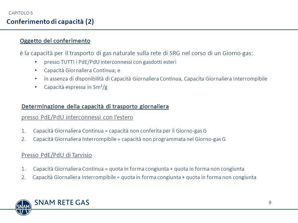 Conferimento di capacità (2) CAPITOLO 5 Oggetto del conferimento è la capacità per il trasporto di gas naturale sulla rete di SRG nel corso di un Gior