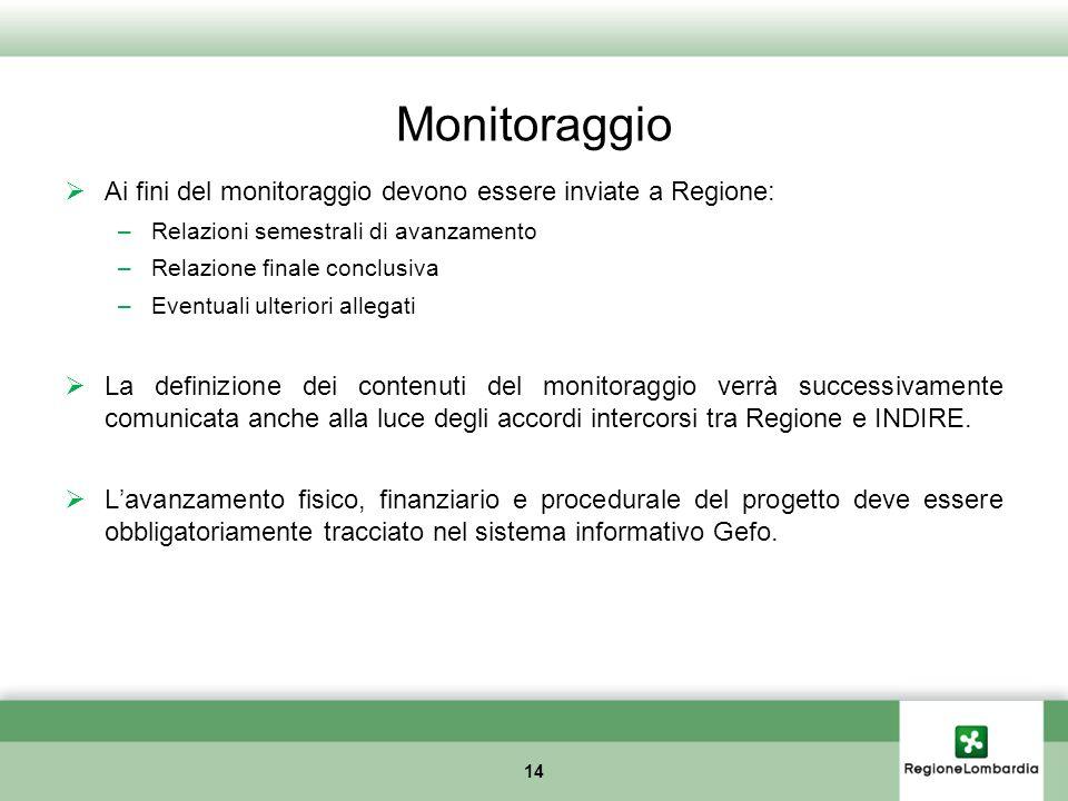 Monitoraggio Ai fini del monitoraggio devono essere inviate a Regione: –Relazioni semestrali di avanzamento –Relazione finale conclusiva –Eventuali ul