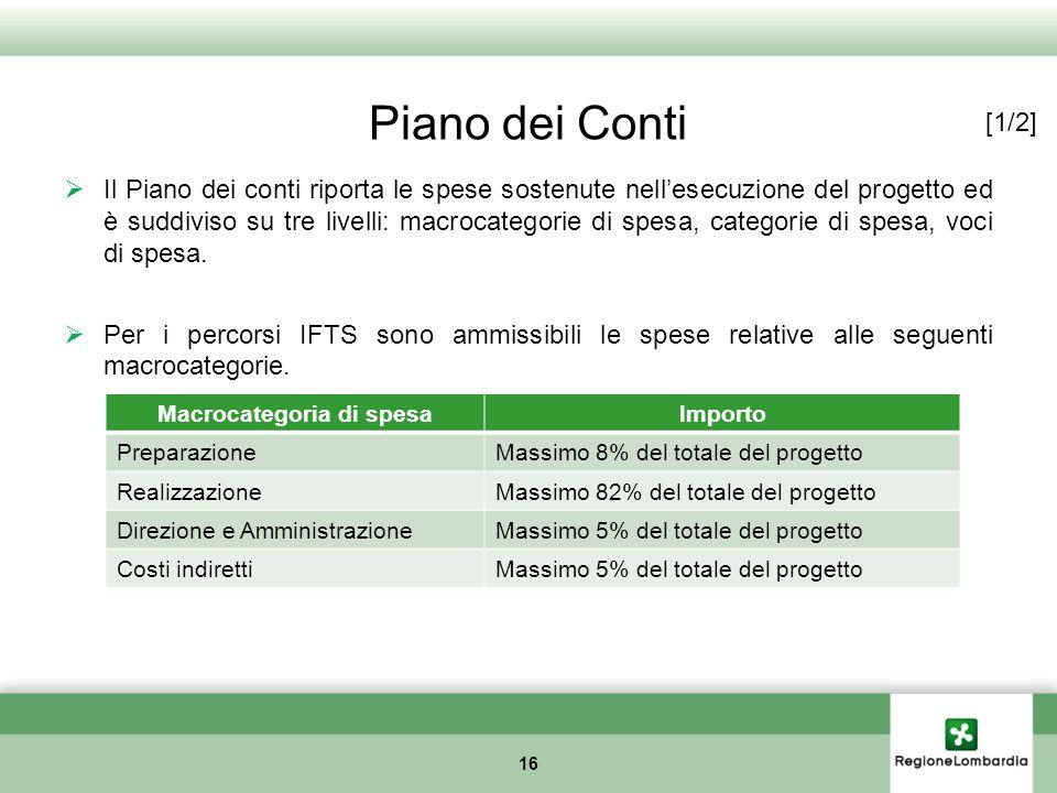 Piano dei Conti Il Piano dei conti riporta le spese sostenute nellesecuzione del progetto ed è suddiviso su tre livelli: macrocategorie di spesa, cate