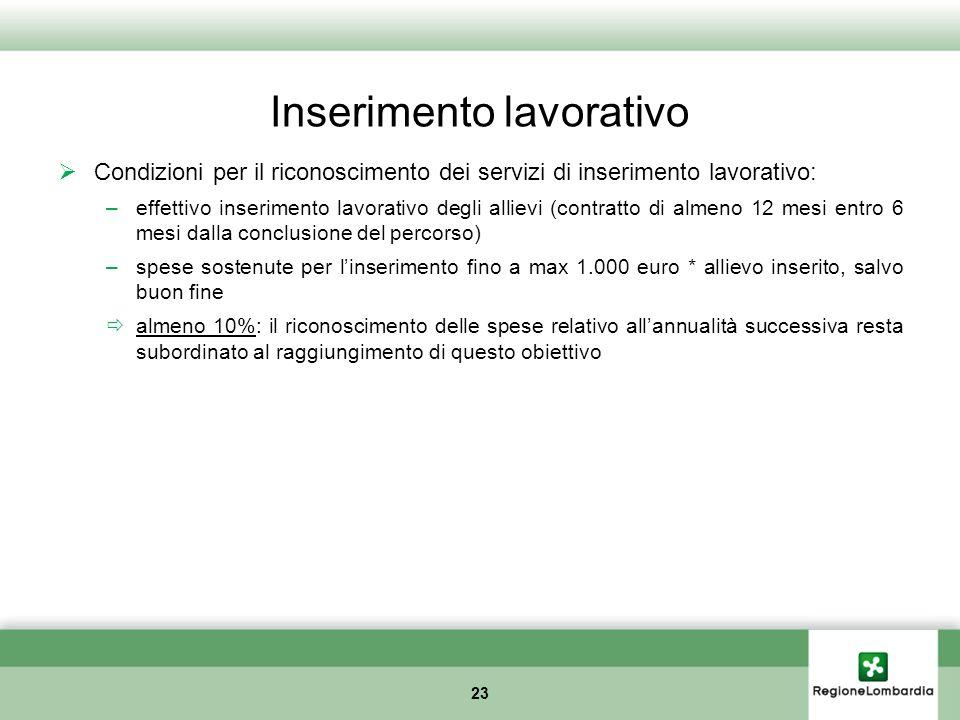Inserimento lavorativo Condizioni per il riconoscimento dei servizi di inserimento lavorativo: –effettivo inserimento lavorativo degli allievi (contra