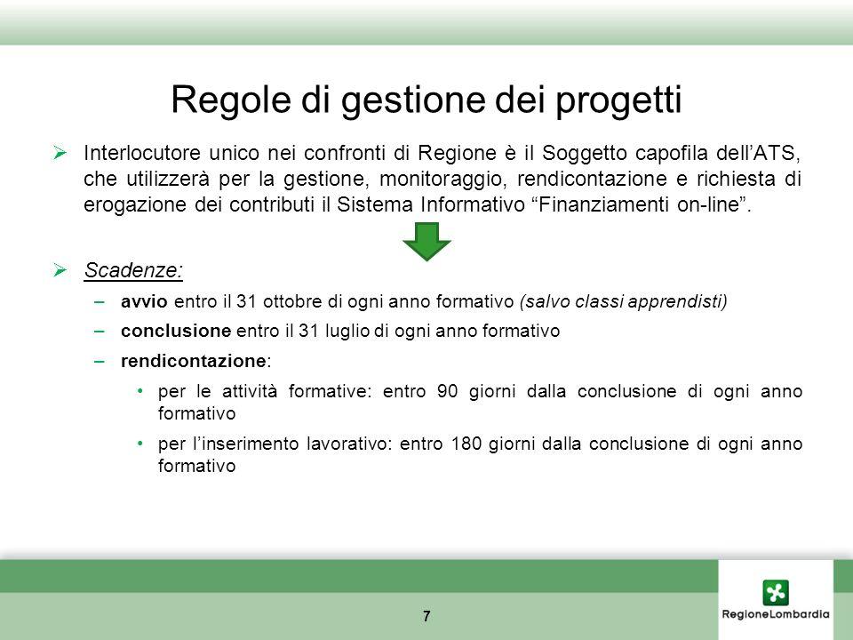 Regole di gestione dei progetti Interlocutore unico nei confronti di Regione è il Soggetto capofila dellATS, che utilizzerà per la gestione, monitorag