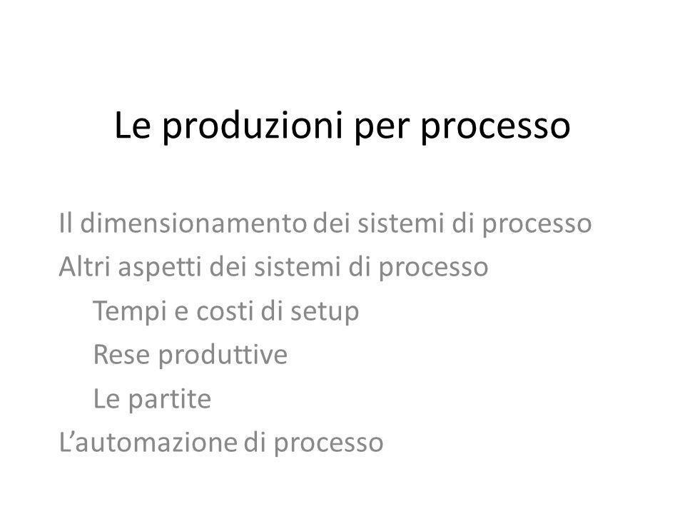 Le produzioni per processo Il dimensionamento dei sistemi di processo Altri aspetti dei sistemi di processo Tempi e costi di setup Rese produttive Le partite Lautomazione di processo