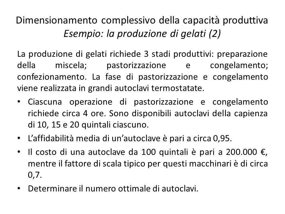 Dimensionamento complessivo della capacità produttiva Esempio: la produzione di gelati (2) La produzione di gelati richiede 3 stadi produttivi: prepar
