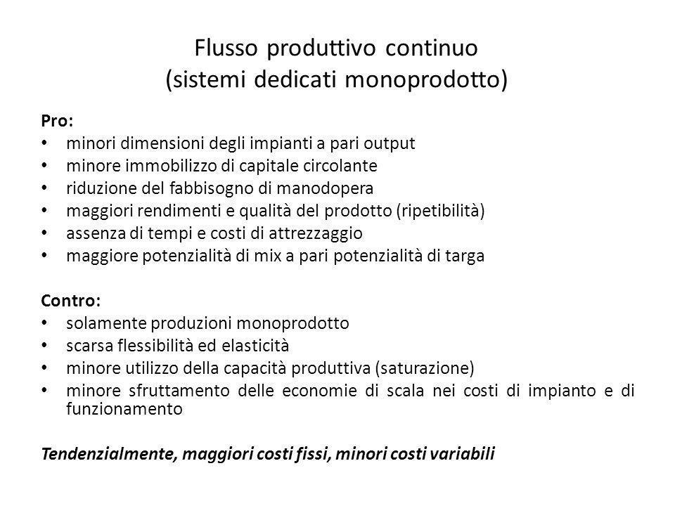 Flusso produttivo continuo (sistemi dedicati monoprodotto) Pro: minori dimensioni degli impianti a pari output minore immobilizzo di capitale circolan