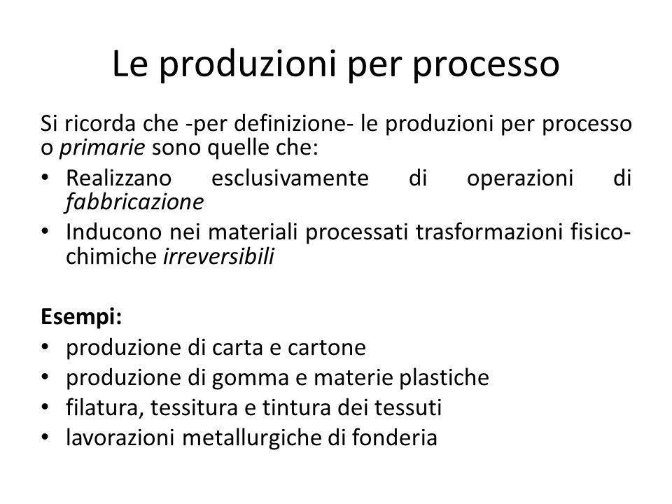 Le produzioni per processo Si ricorda che -per definizione- le produzioni per processo o primarie sono quelle che: Realizzano esclusivamente di operaz