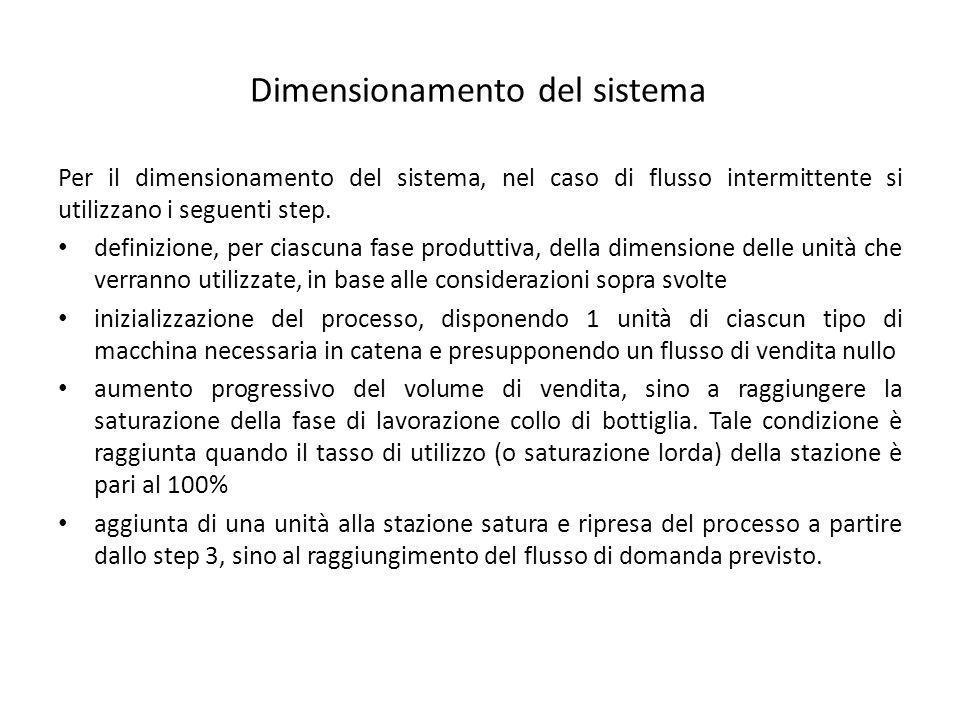 Dimensionamento del sistema Per il dimensionamento del sistema, nel caso di flusso intermittente si utilizzano i seguenti step. definizione, per ciasc