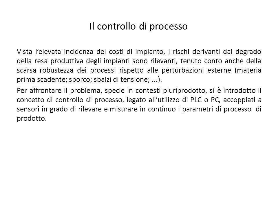 Il controllo di processo Vista lelevata incidenza dei costi di impianto, i rischi derivanti dal degrado della resa produttiva degli impianti sono rile