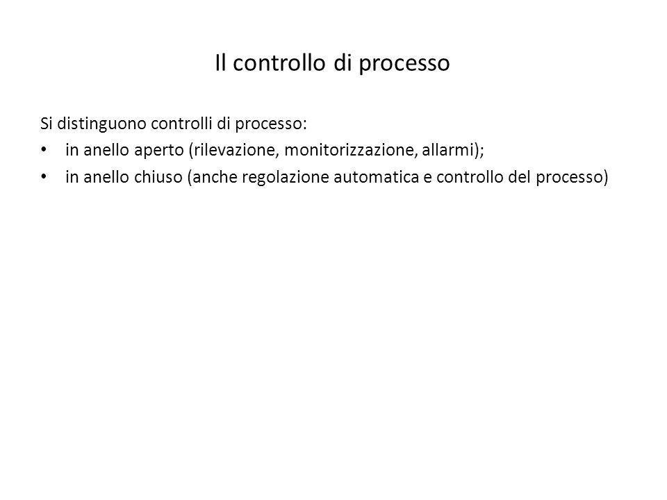 Il controllo di processo Si distinguono controlli di processo: in anello aperto (rilevazione, monitorizzazione, allarmi); in anello chiuso (anche rego