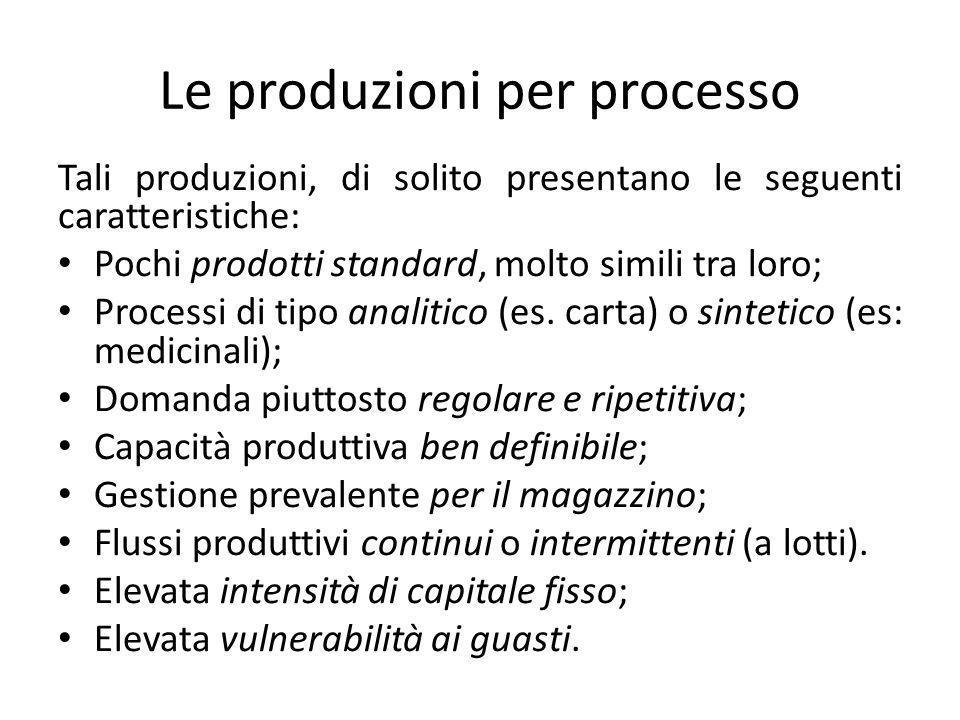 Le produzioni per processo Tali produzioni, di solito presentano le seguenti caratteristiche: Pochi prodotti standard, molto simili tra loro; Processi di tipo analitico (es.