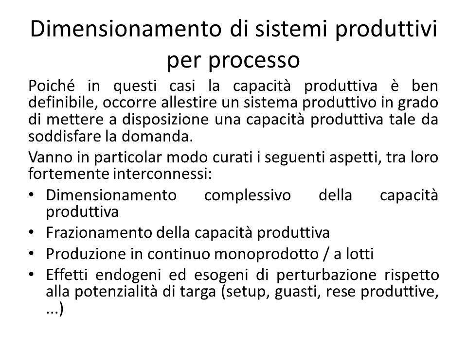 Dimensionamento di sistemi produttivi per processo Poiché in questi casi la capacità produttiva è ben definibile, occorre allestire un sistema produttivo in grado di mettere a disposizione una capacità produttiva tale da soddisfare la domanda.
