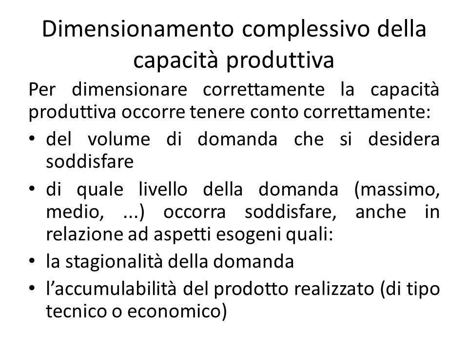 Dimensionamento complessivo della capacità produttiva Per dimensionare correttamente la capacità produttiva occorre tenere conto correttamente: del vo