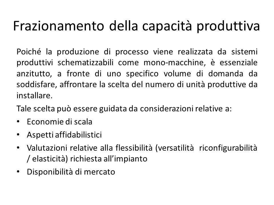 Frazionamento della capacità produttiva Poiché la produzione di processo viene realizzata da sistemi produttivi schematizzabili come mono-macchine, è