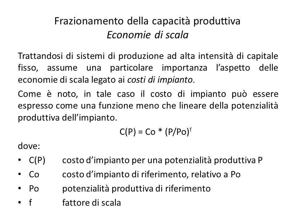 Frazionamento della capacità produttiva Economie di scala Trattandosi di sistemi di produzione ad alta intensità di capitale fisso, assume una partico