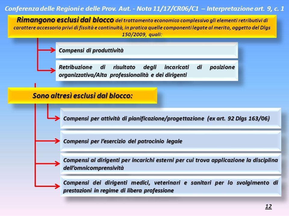 Conferenza delle Regioni e delle Prov. Aut. - Nota 11/17/CR06/C1 – Interpretazione art. 9, c. 1 Compensi di produttività Retribuzione di risultato deg