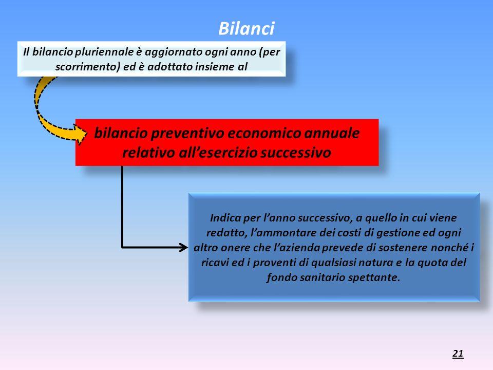 Bilanci bilancio preventivo economico annuale relativo allesercizio successivo Indica per lanno successivo, a quello in cui viene redatto, lammontare