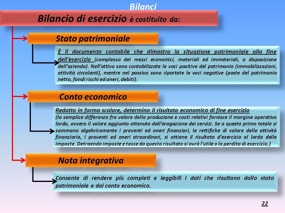 Bilanci È il documento contabile che dimostra la situazione patrimoniale alla fine dellesercizio (complesso dei mezzi economici, materiali ed immateri