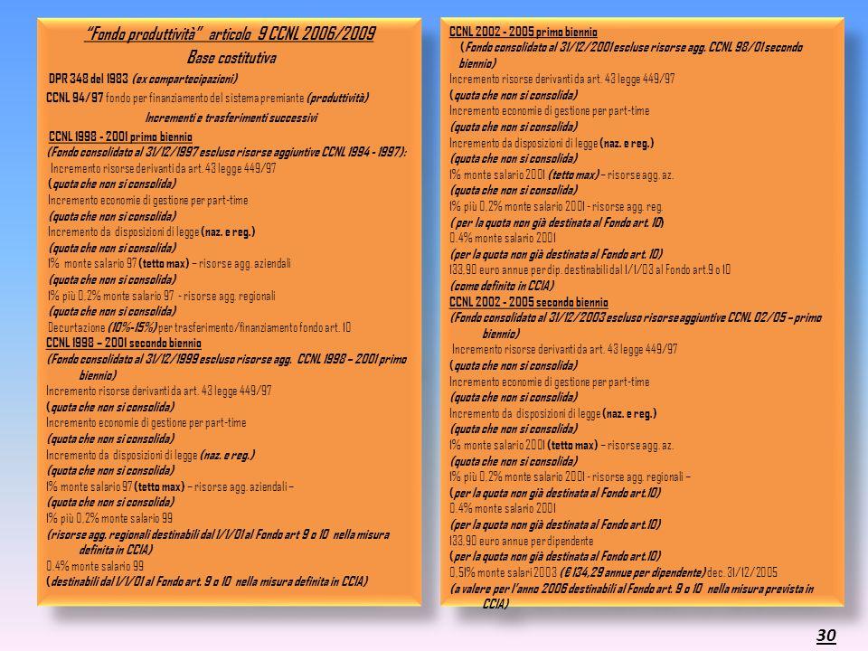 Fondo produttività articolo 9 CCNL 2006/2009 Base costitutiva DPR 348 del 1983 (ex compartecipazioni) CCNL 94/97 fondo per finanziamento del sistema p