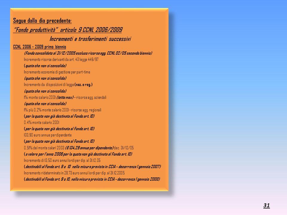 Segue dalla dia precedente: Fondo produttività articolo 9 CCNL 2006/2009 Incrementi e trasferimenti successivi CCNL 2006 - 2009 primo biennio (Fondo c