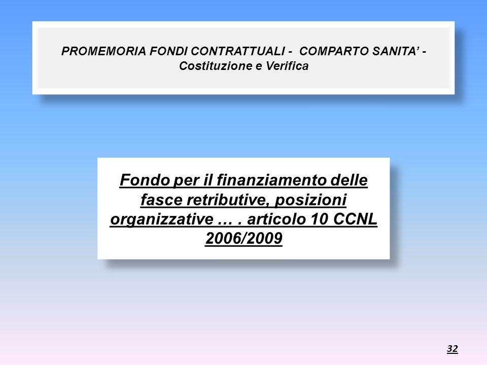 PROMEMORIA FONDI CONTRATTUALI - COMPARTO SANITA - Costituzione e Verifica Fondo per il finanziamento delle fasce retributive, posizioni organizzative