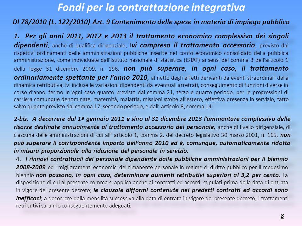 Fondi per la contrattazione integrativa 1. Per gli anni 2011, 2012 e 2013 il trattamento economico complessivo dei singoli dipendenti, anche di qualif