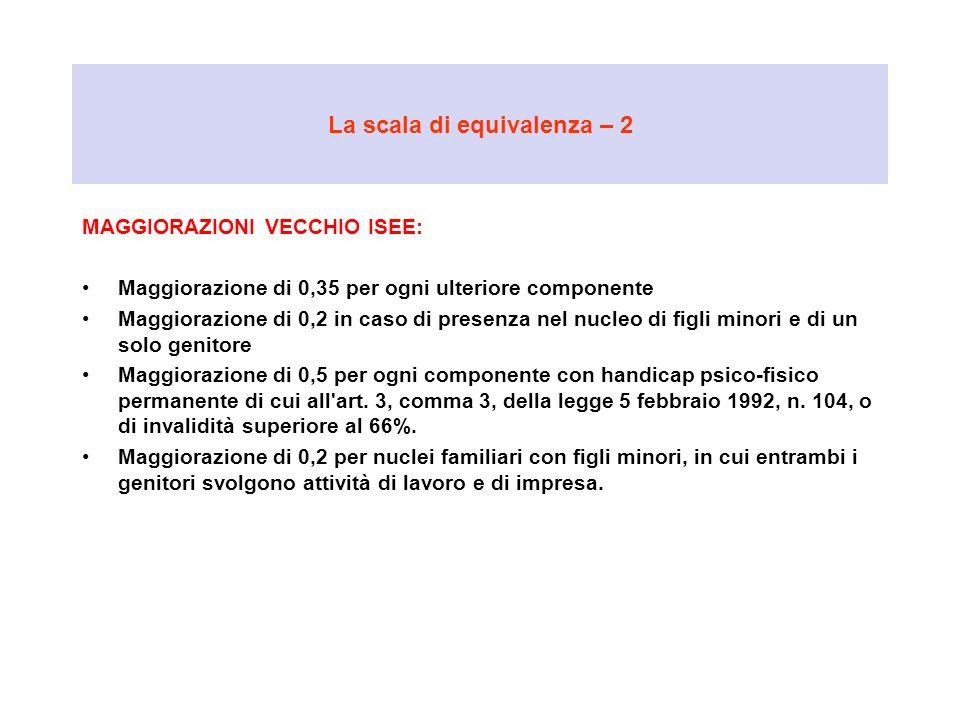 La scala di equivalenza – 2 MAGGIORAZIONI VECCHIO ISEE: Maggiorazione di 0,35 per ogni ulteriore componente Maggiorazione di 0,2 in caso di presenza n