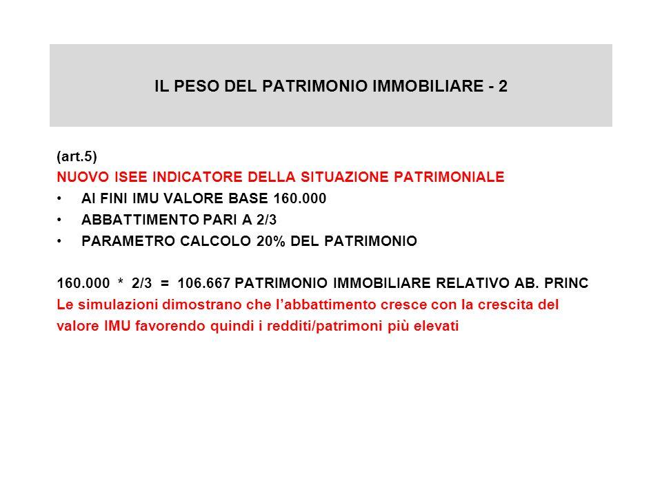 IL PESO DEL PATRIMONIO IMMOBILIARE - 2 (art.5) NUOVO ISEE INDICATORE DELLA SITUAZIONE PATRIMONIALE AI FINI IMU VALORE BASE 160.000 ABBATTIMENTO PARI A